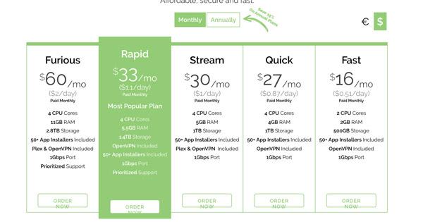 Rapidseedbox review