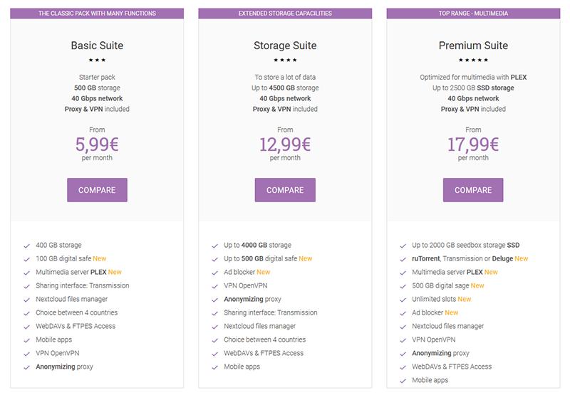 Seedboxfr prices