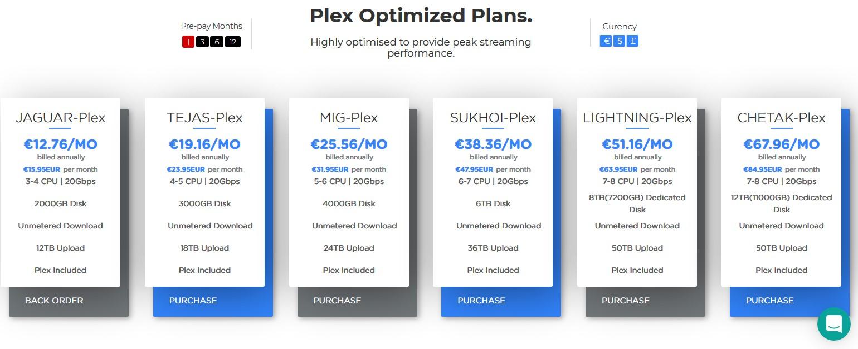 Plex plans